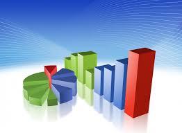 بناء الخطط الاستراتيجة والتشغيلية